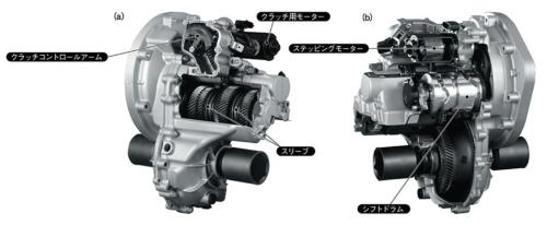 図6 AMT(自動MT)