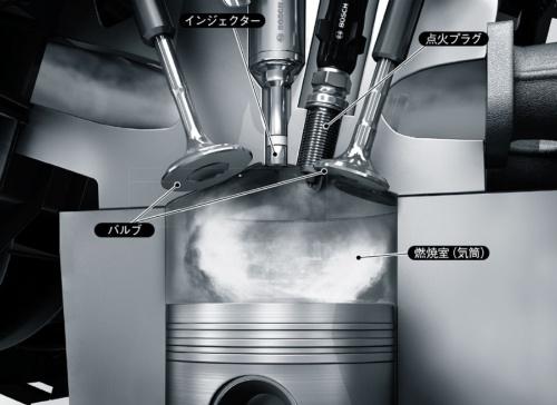 図1 直噴エンジンの燃料噴射の仕組み