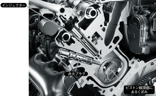 図7 直噴の希薄燃焼エンジン(Daimler社メルセデス・ベンツ)