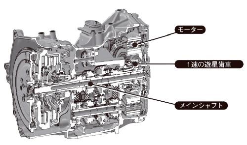 図5 ホンダの「フィットハイブリッド」の7速DCTハイブリッドシステム