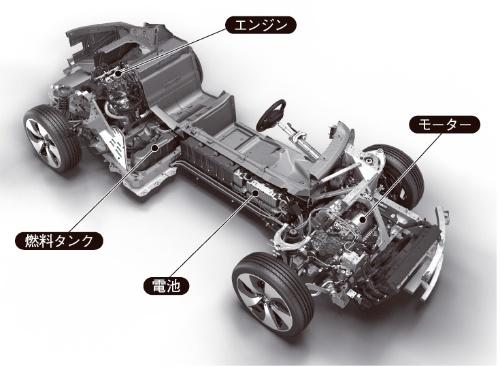 図11 BMW社「i8」のハイブリッドシステム