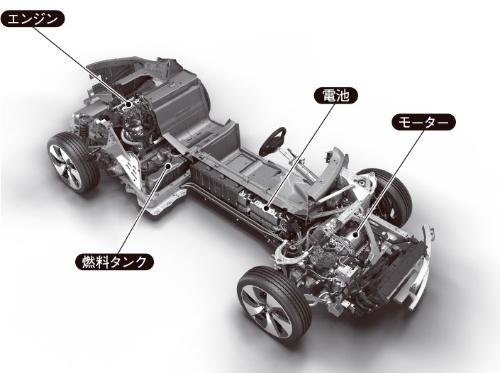 図4 エンジン/モーター独立型の電動式4WD(BMW社「i8」)