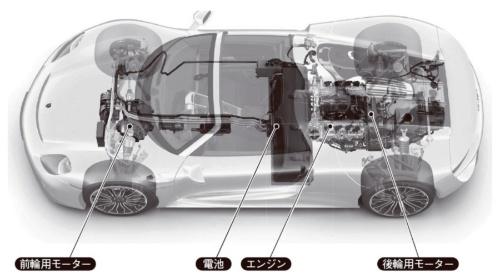 図5 エンジン/モーター独立型の電動式4WD(Porsche社「918 Spyder」)