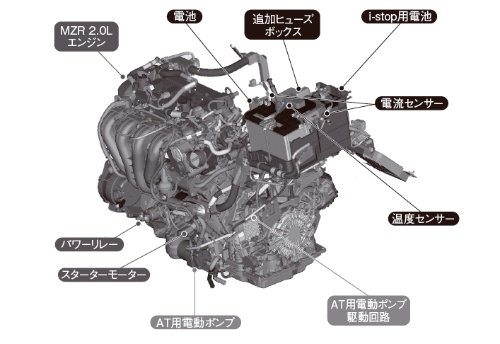 図6 マツダi-stopの主要部品