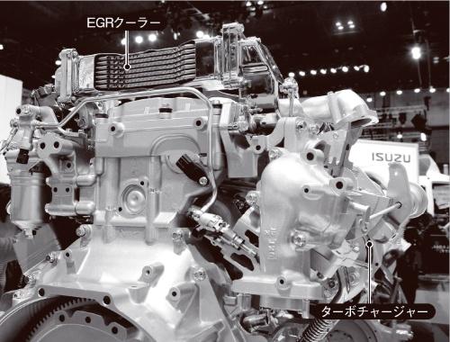 図4 大型商用車用のディーゼルエンジンに採用されているクールドEGR