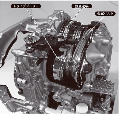 図4 副変速機を備えたCVTの例