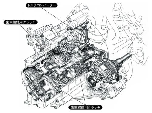 図1 ホンダが「NSX」に搭載していたAT「ホンダマチック」