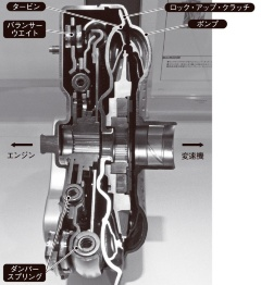 図4 ロック・アップ・クラッチ一体型タービンライナー(Schaeffler社)
