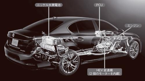図1 エンジンとモーターの動力を操る専用変速機