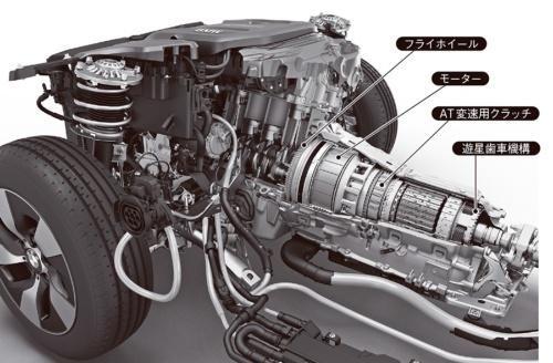 図2 BMW社のPHEV「330e」のHEV変速機