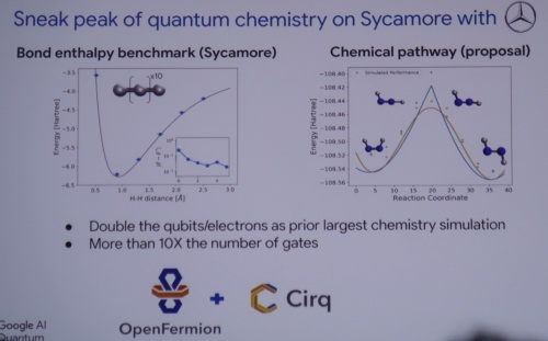 Sycamoreを使った未公開の研究成果を一部開示