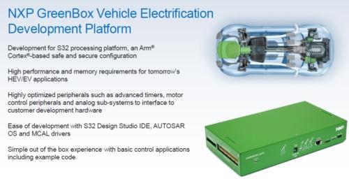 GreenBoxの概要。NXPのスライド