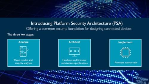 PSA(Platform Security Architecture)は3つの要素からなる。Armのスライド。