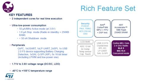 STM32WBの概要。STMicroelectronicsのスライド