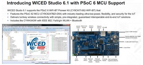 「WICED Studio 6.1」の概要。Cypressのスライド