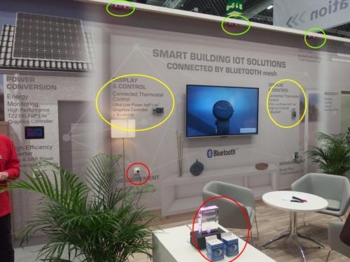 Bluetooth meshを利用して各種機器を接続したスマートホームをイメージしたメイン展示。手前の赤丸で囲んだパッケージがBluetooth対応プラグのリファレンス設計の箱。その左後ろの赤丸で囲んだ部分が、壁のコンセントにレファレンス設計のBluetooth対応プラグを挿したところ。壁の黄色で囲んだ部分が「ApP Lite」とBluetooth SoCを組み合わせた無線通信の機器コントローラー。壁の上方の緑色で囲んだ部分がで、スマートフォンで制御できるLED照明。日経 xTECHが撮影