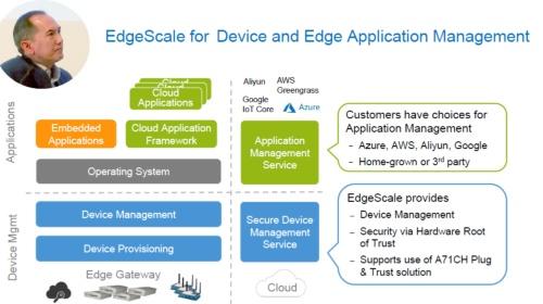 「EdgeScale」の概要。NXPのスライド。