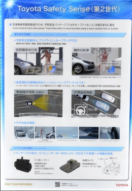 図1 トヨタの新世代予防安全システム「Toyota Safety Sense(TSS)」の概要