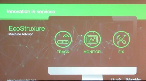 Machine Advisorを構成する主要機能「TRACK」「MONITOR」「FIX」