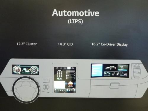 車載用の低温多結晶Si(LTPS)TFT液晶パネル