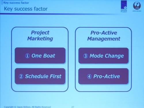 プロジェクトの成功の鍵は2つのPM、すなわち「プロジェクトマーケティング」と「プロアクティブマネジメント」だったと振り返る