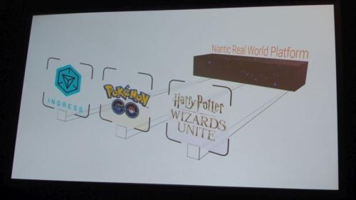 IngressやポケモンGOで活用してきたAR技術基盤「Niantic Real World Platform」を外部に開放。Nianticが開発中の「Harry Potter : Wizards Unite (邦題未定)」でも利用する(Nianticのスライド)