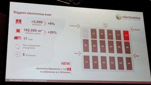 electronica 2018の規模。electronicaのスライド