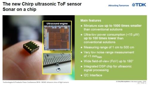 新製品の特徴。TDKのスライド