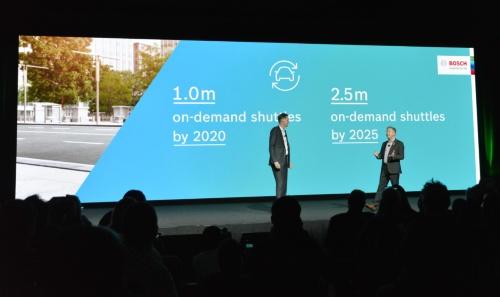 図1 自動運転シャトルは2025年に250万台市場に