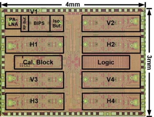 図1 チップ面積半分の5G向けトランシーバーIC