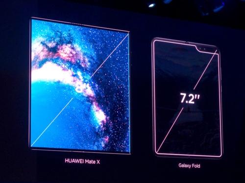 写真4●サムスン電子のスマホ「Galaxy Fold」との比較
