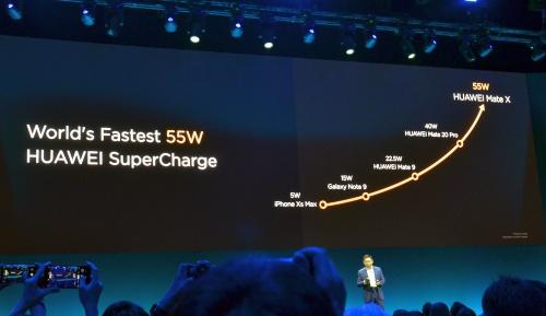 図2 55Wで急速充電、大容量化のペースも急速