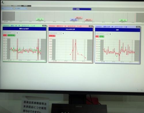 病状の変化や悪化の可能性がある患者の情報を表示する(写真:日経 xTECH)