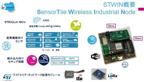 「STWIN:SensorTile Wireless Industrial Node」の概要。STマイクロエレクトロニクスのスライド