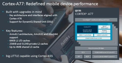 Cortex-A77の概要。Armのスライド