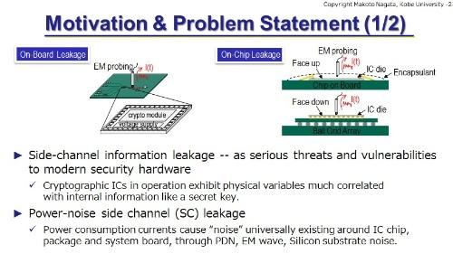 サイドチャネル攻撃では電源電流を盗み見て、暗号鍵を奪う。神戸大学のスライド