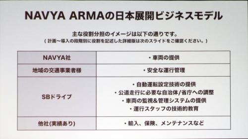 フランスのハンドルなし車両「NAVYA ARMA」を使ったビジネスモデル