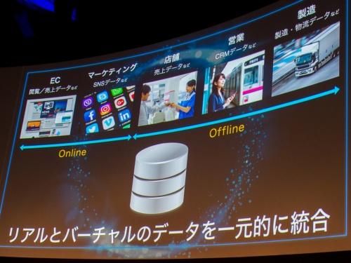 写真2●ソフトバンクがデータ活用やMaaSの最新事例を紹介