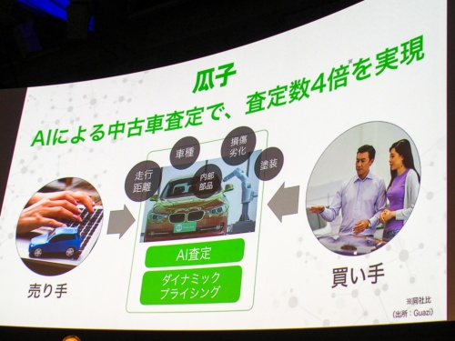 写真4●中国の中古車取引サイト「Guazi」
