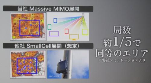 Massive MIMOを使うことで、スモールセル方式よりも設置する基地局が少なくて済むという