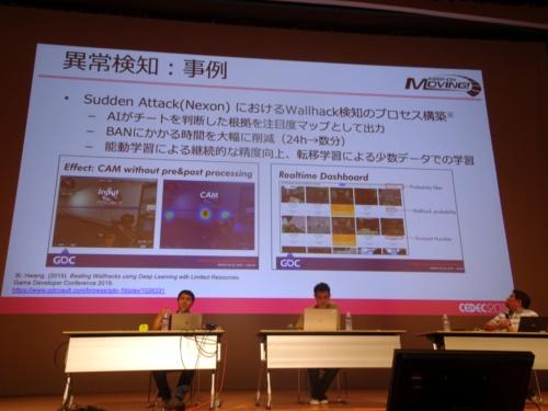 FPSゲーム「サドンアタック」では、AIを用いてチート行為の判断根拠を注目度マップで出力する