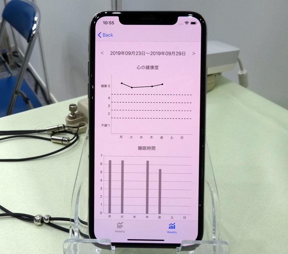 心の健康度と歩数、睡眠時間をグラフで表示する(写真:日経 xTECH)