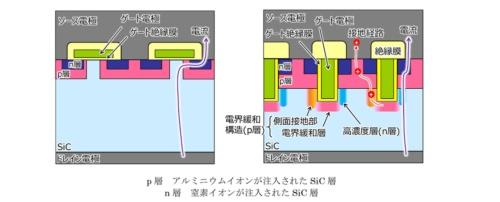 図1 トレンチ構造の断面図