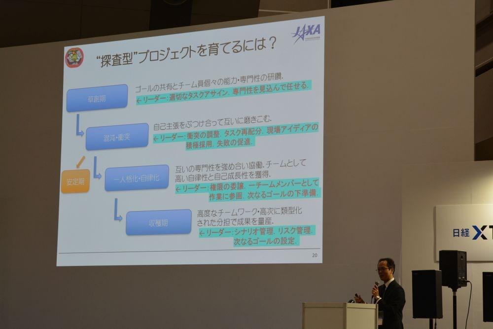 図2 探査型プロジェクトにおけるチームづくりの4つのステップ 津田氏の講演から。(撮影:日経 xTECH)