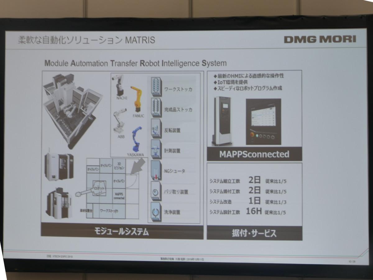 図3 モジュール式ロボットシステムの「MATRIS」 (撮影:安蔵靖志)