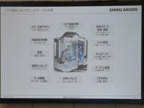 図5 機械のさまざまなセンサーデータが予知保全に役立つ