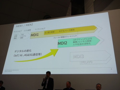 マツダの製造デジタル化の取り組み