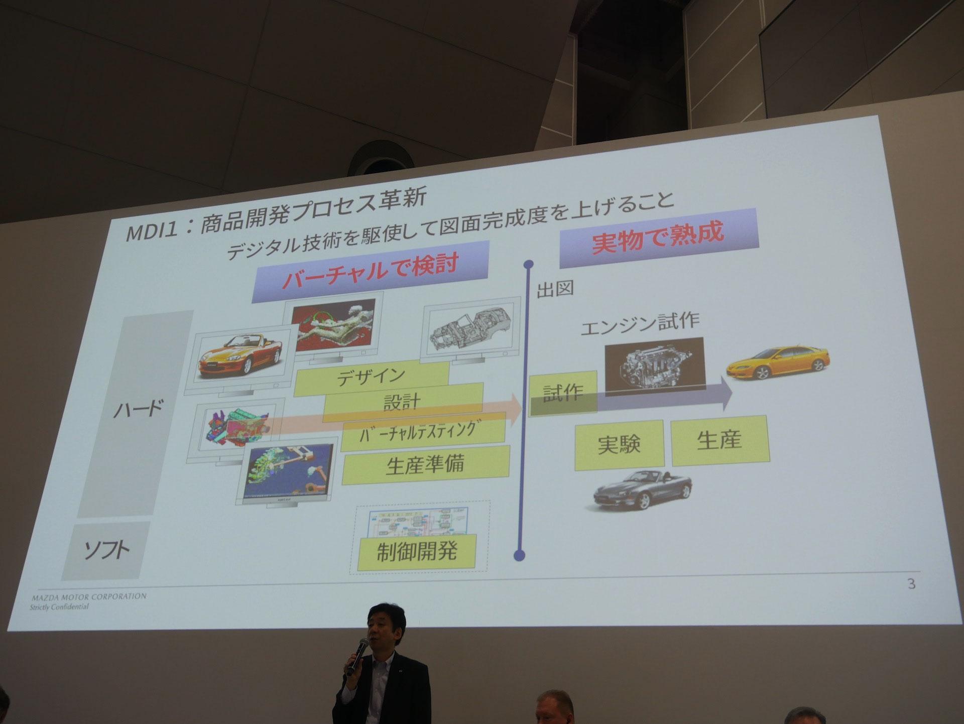 MDI1は商品開発プロセスの革新 バーチャルで検討し実物で熟成する体制を築いた(撮影:安蔵靖志)