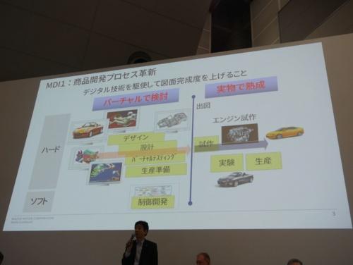 MDI1は商品開発プロセスの革新