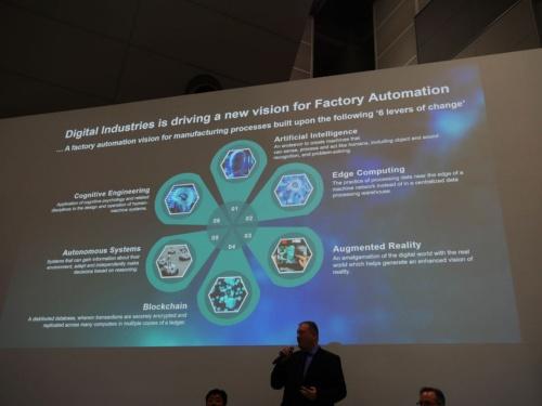 製造の変革に必要な6つのデジタル手法